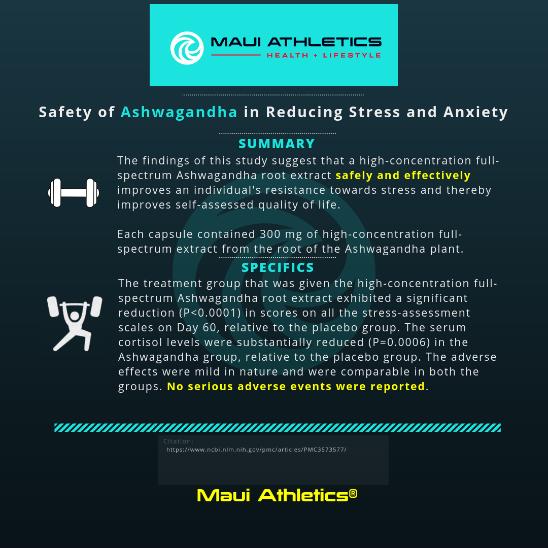 Supplements For Stress And Anxiety Maui Athletics